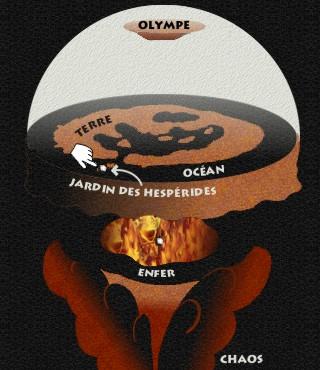 La carte g ographique les hesp rides travail xi les - Les pommes d or du jardin des hesperides ...